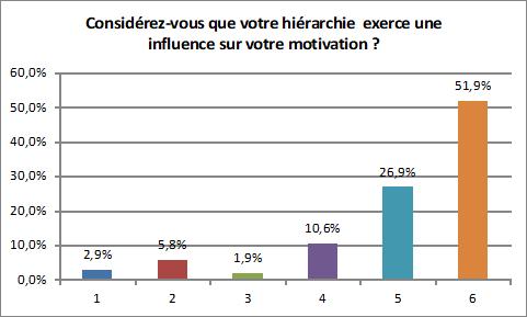 tableau motivation 4